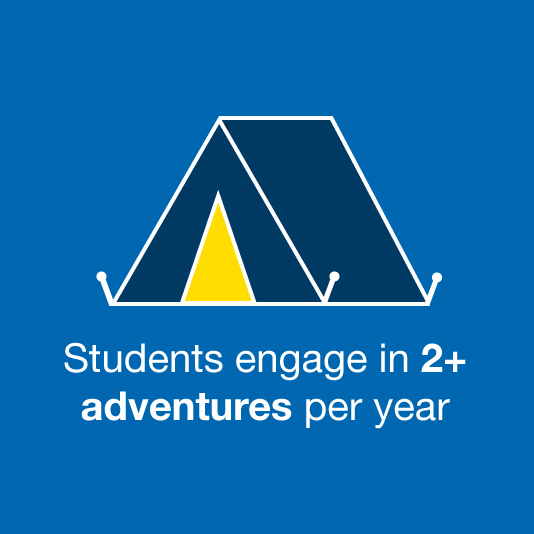2 adventures per student a year