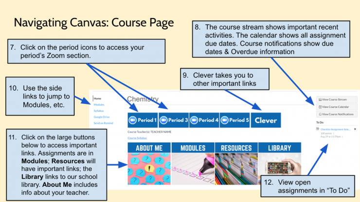 Canvas course page