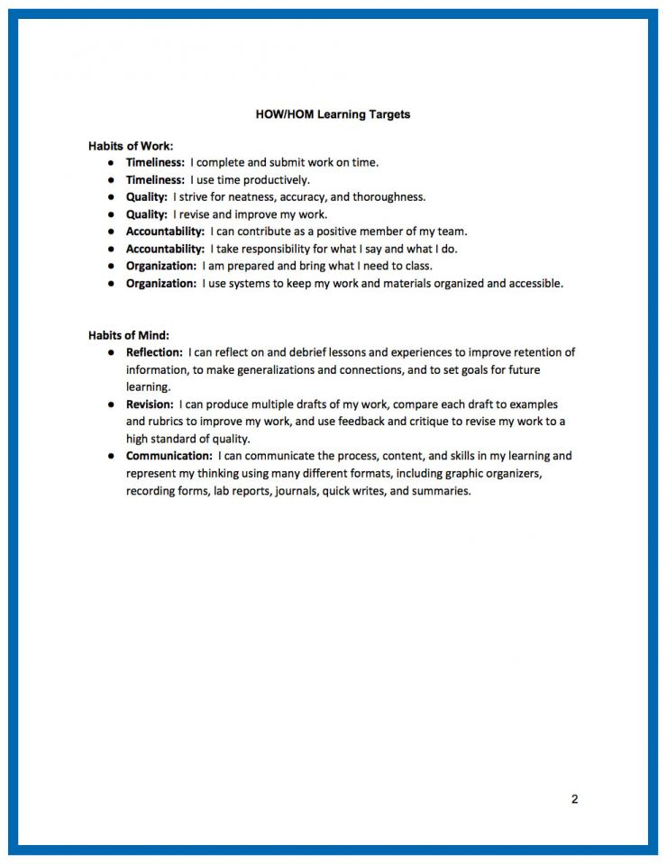 Habits of Work and Ming Learning Targets